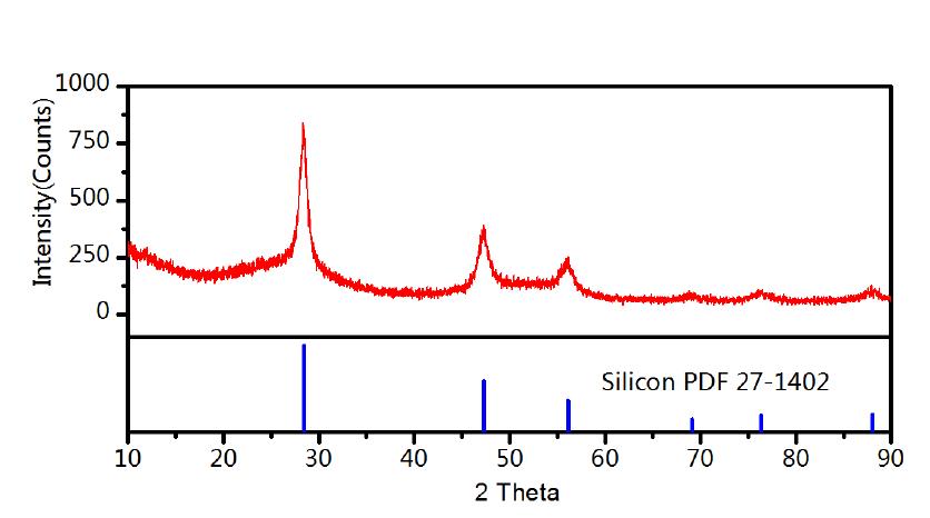 Nano-Silicon Ethanol2